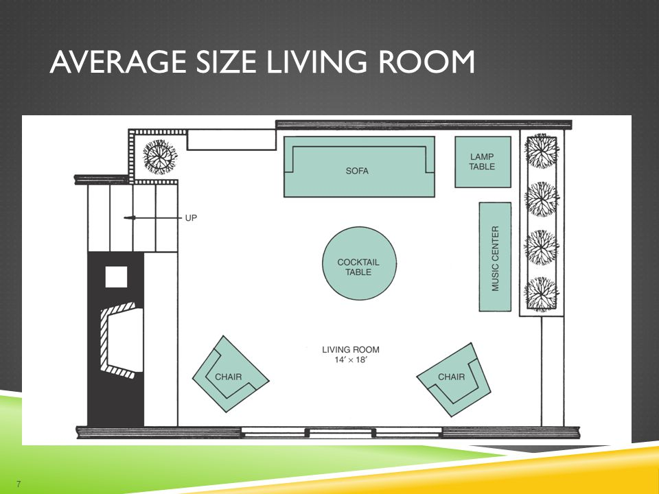 average size living room room planning living area ppt 12704