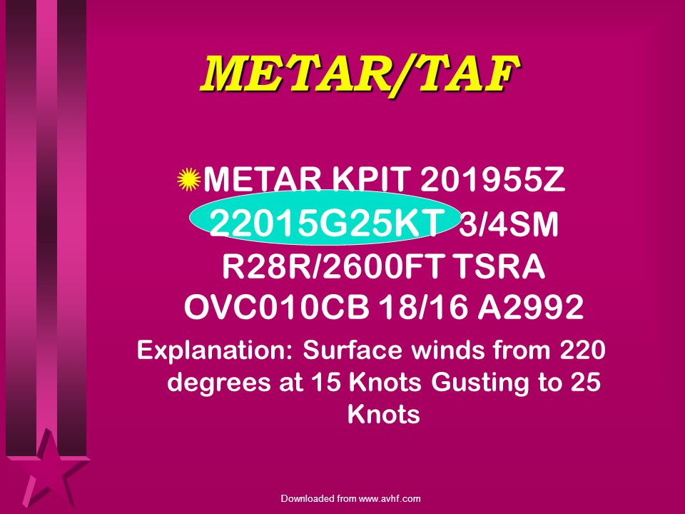 "METAR/TAF YOUR ""NEW"" AVIATION WEATHER FORMAT - ppt video online download"