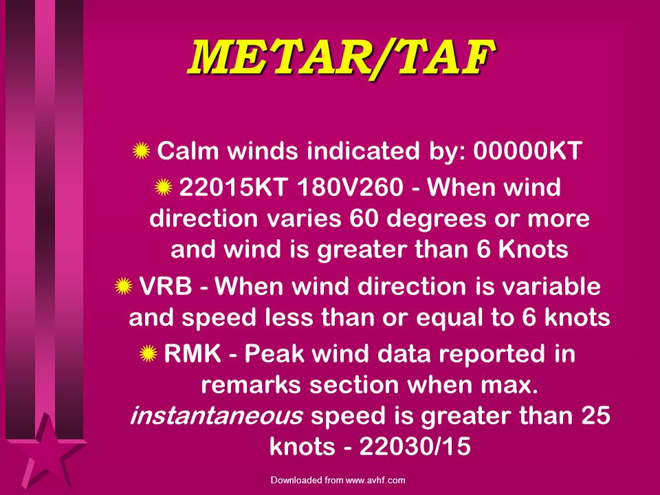 Calm winds indicated by: 00000KT