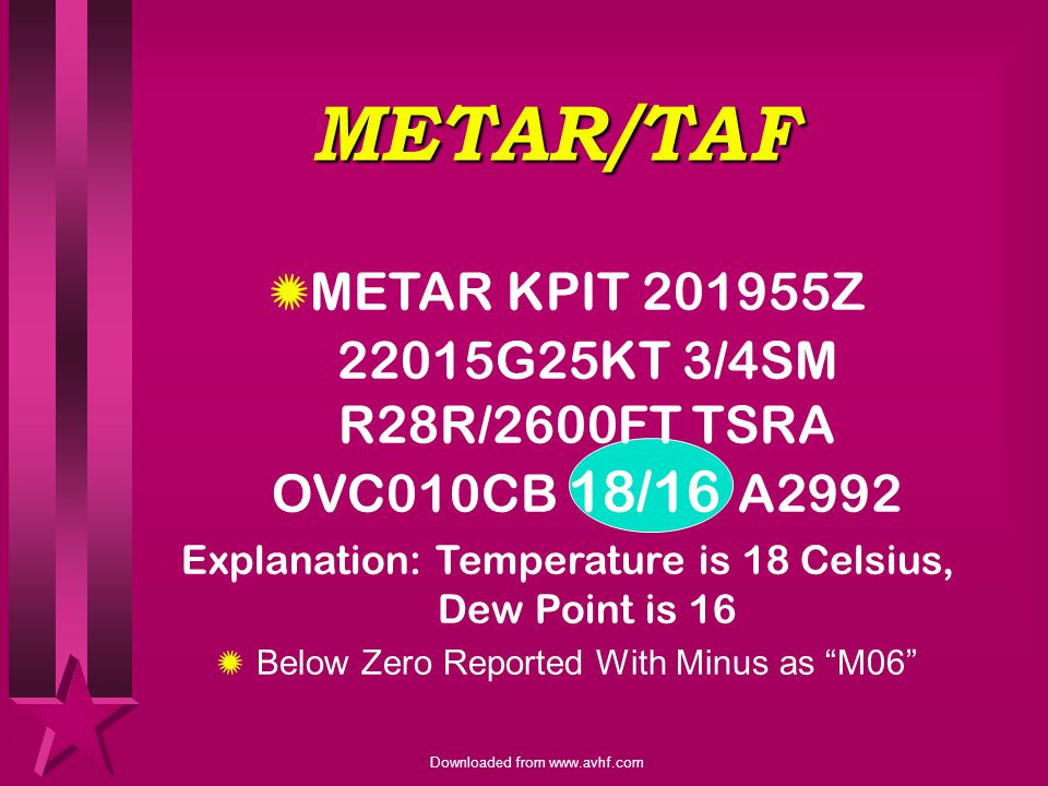 METAR/TAF METAR KPIT Z 22015G25KT 3/4SM R28R/2600FT TSRA OVC010CB 18/16 A2992. Explanation: Temperature is 18 Celsius, Dew Point is 16.