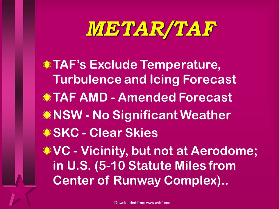 METAR/TAF TAF's Exclude Temperature, Turbulence and Icing Forecast