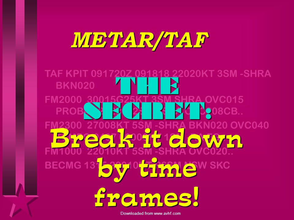 Break it down by time frames! METAR/TAF THE SECRET:
