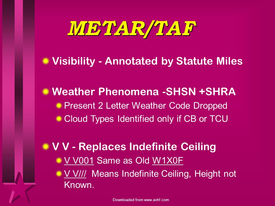 METAR/TAF Visibility - Annotated by Statute Miles