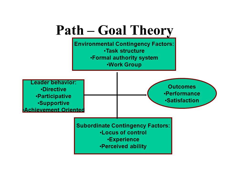 path goal theory pdf