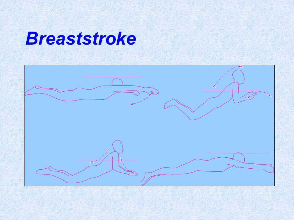 Breaststroke Unit 16- page