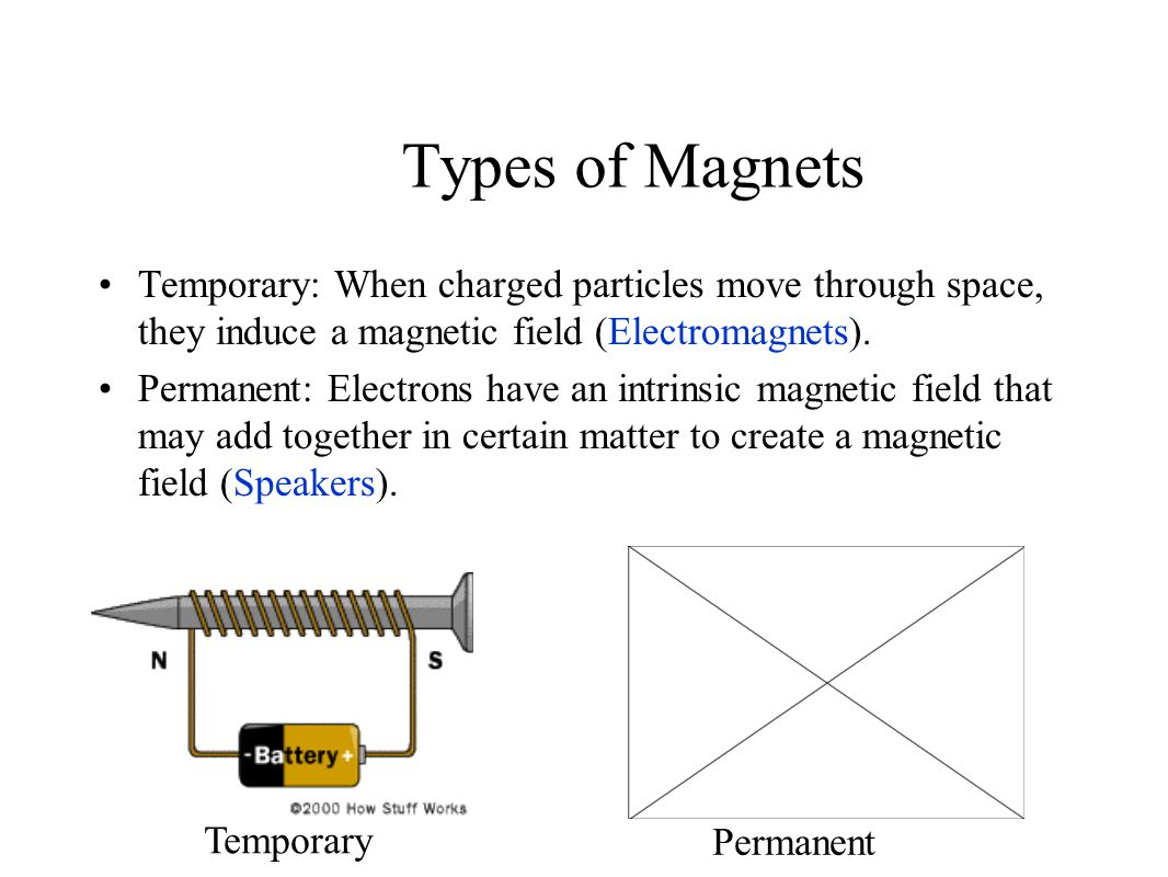Magnetic fields are created by moving particles 16