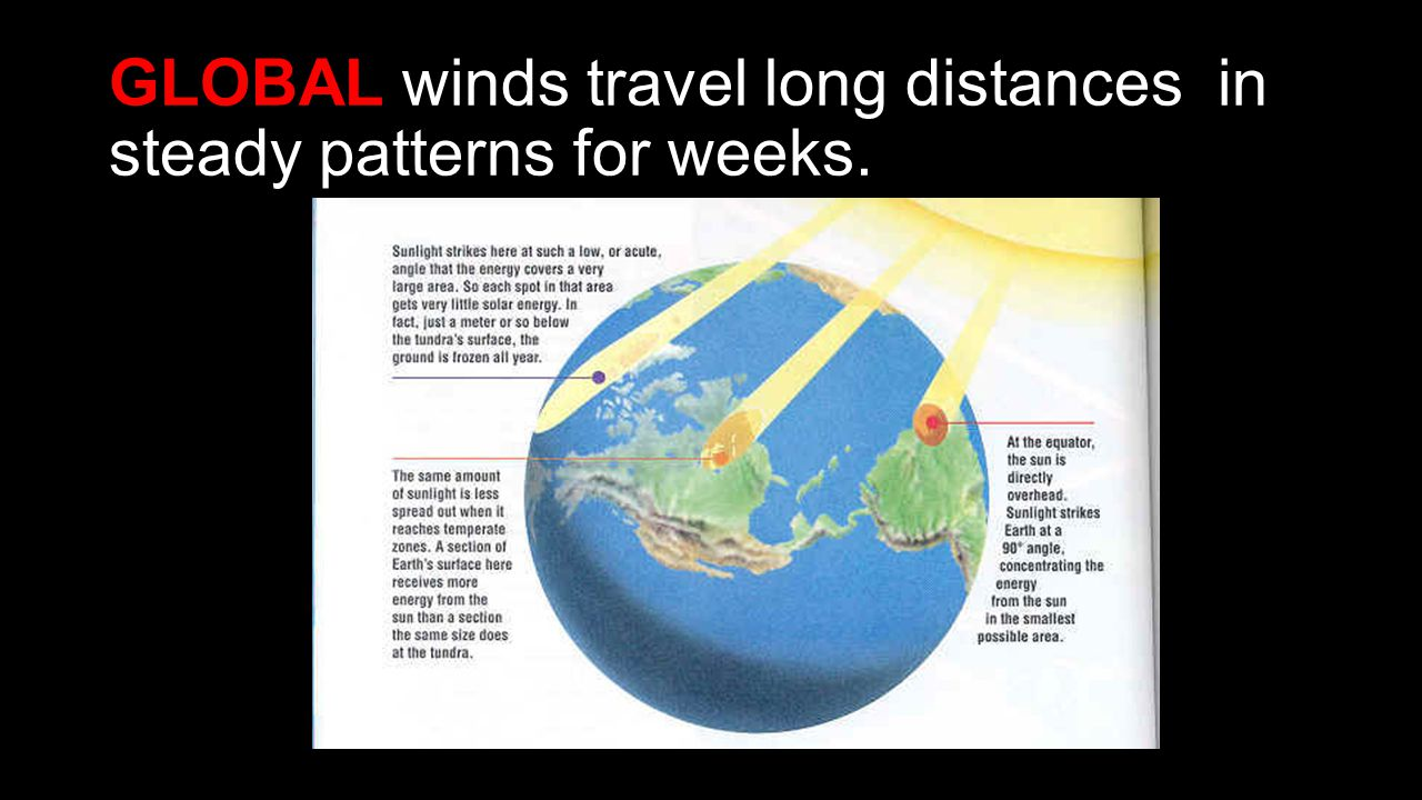 GLOBAL winds travel long distances in steady patterns for weeks.
