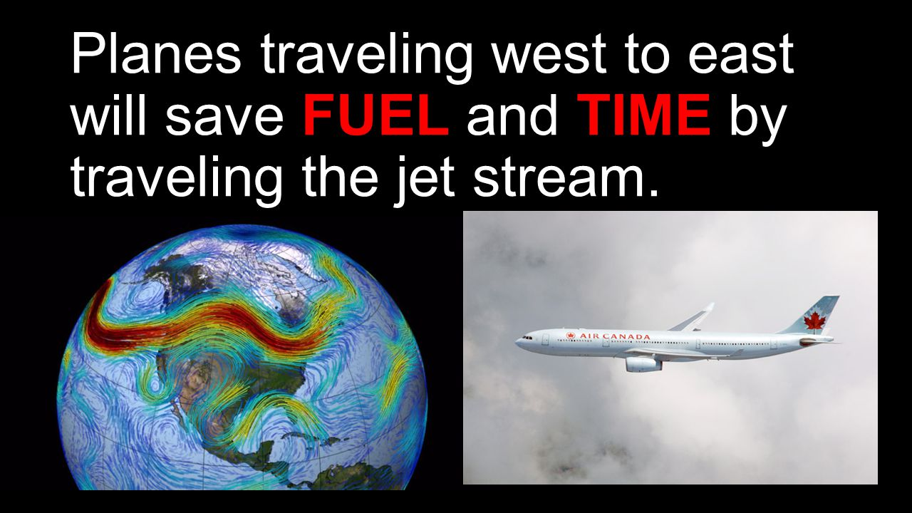 Planes traveling west to east will save FUEL and TIME by traveling the jet stream.