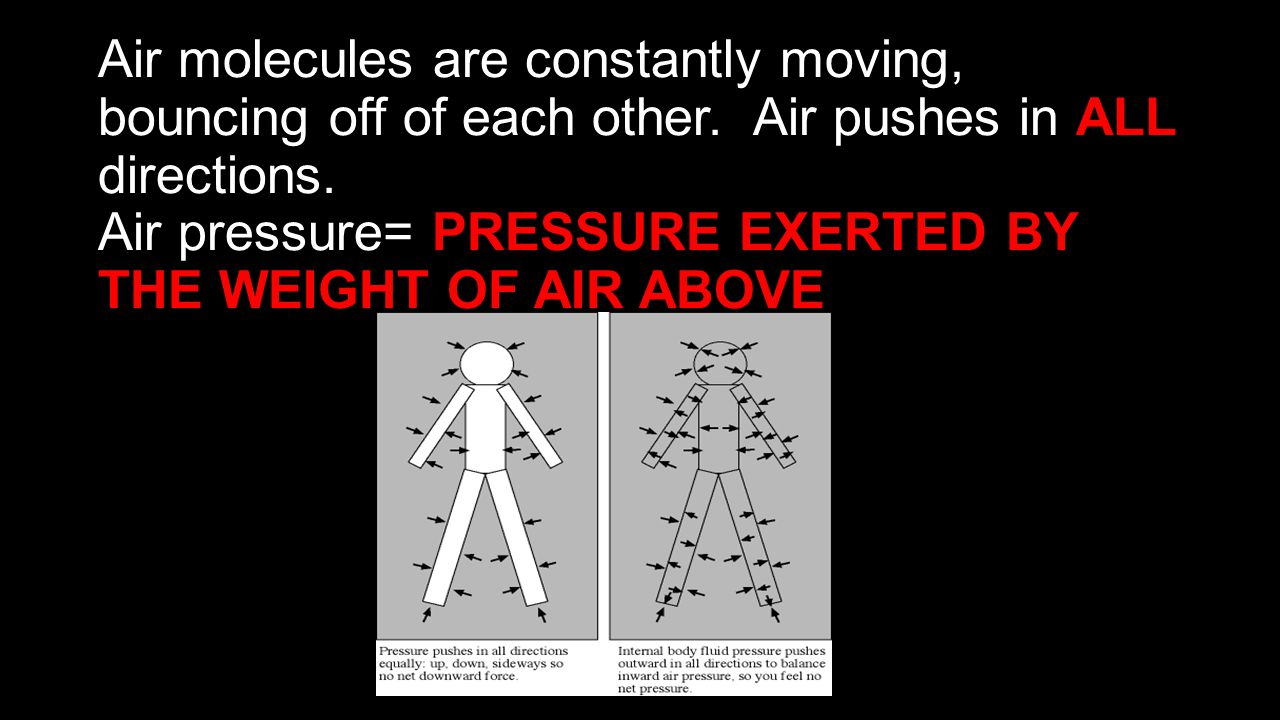 Air molecules are constantly moving, bouncing off of each other