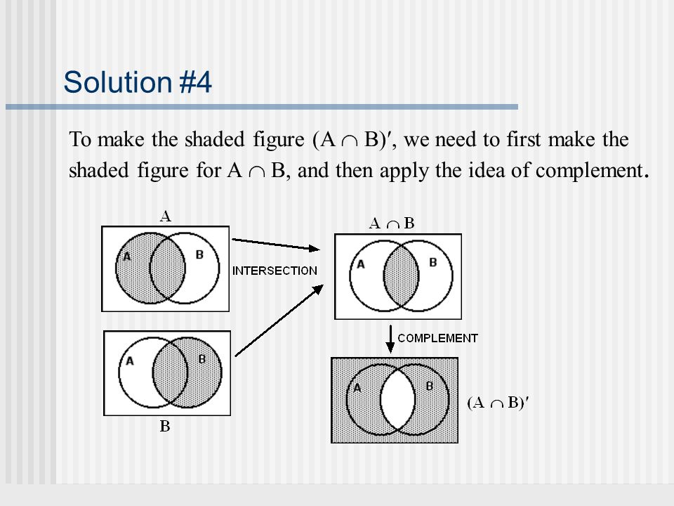 Diagram A Intersect B Complement A B Intersection Empty Set Wire