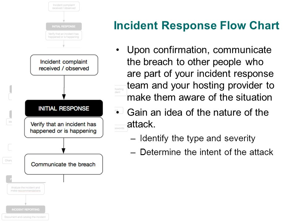 incident response essay The national incident management system (nims) was established by fema and includes the incident command system (ics) nims is used as the standard for emergency management by all public agencies in the united states for both planned and emergency events.