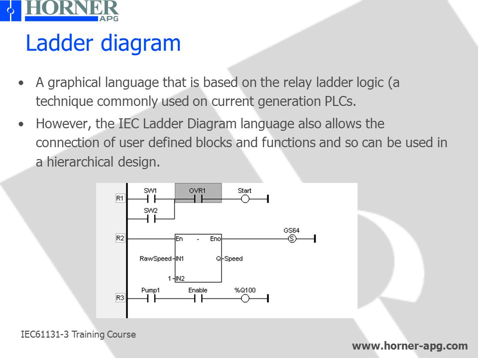 Iec Training Iec Training Course Ppt Download