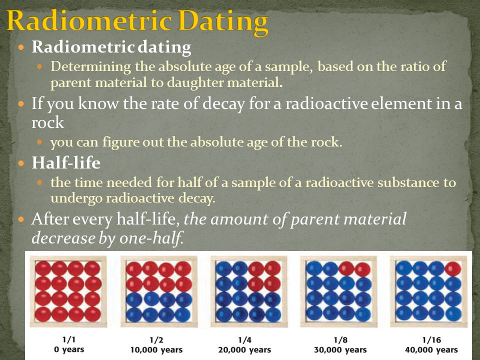 Radiometric dating method definition in oop