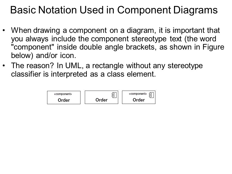 Notations Used In Component Diagram In Uml Electrical Work Wiring