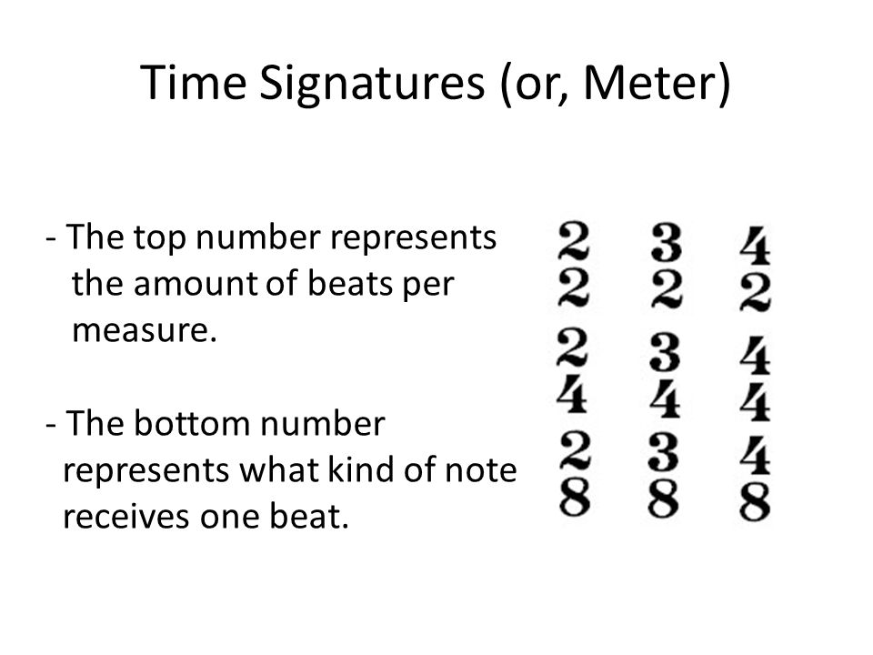 the top number of the time signature above represents