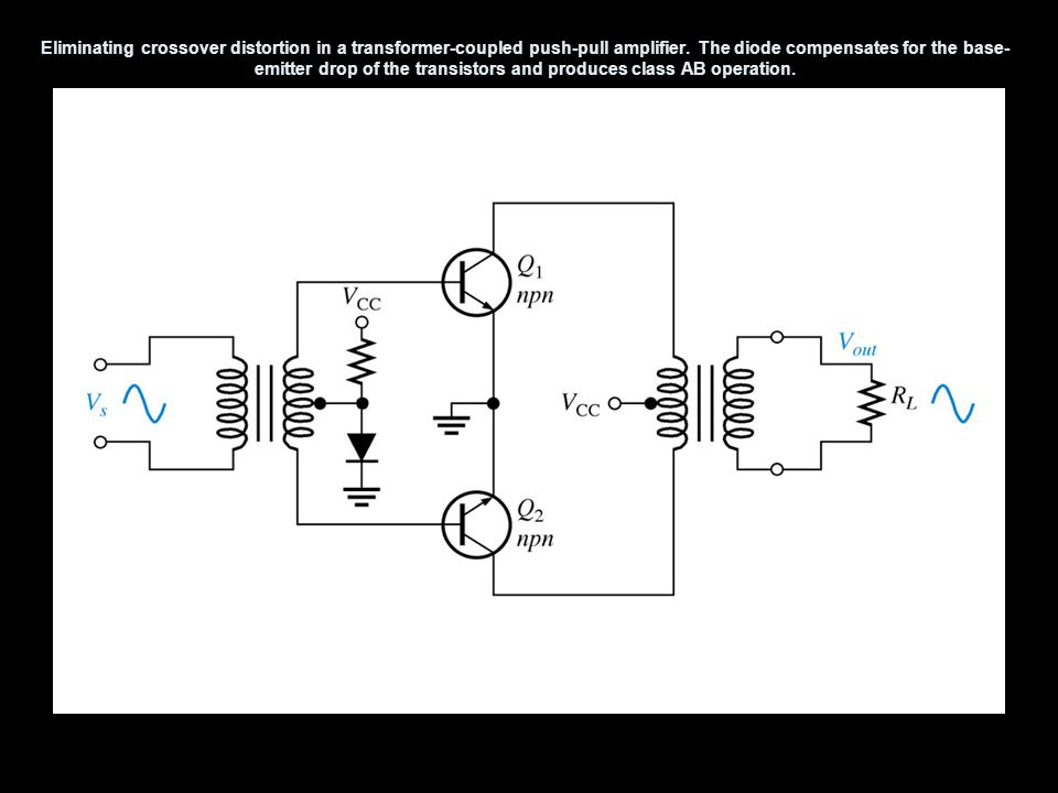 Power Amplifiers Basics & Classifications - ppt video online