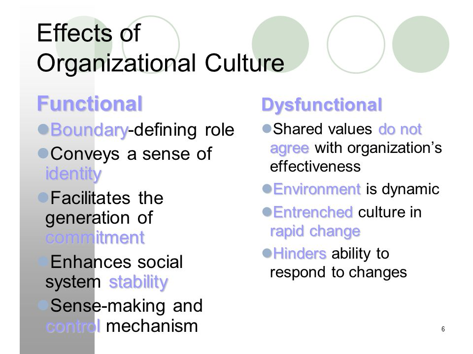 dysfunctional organizational culture definition