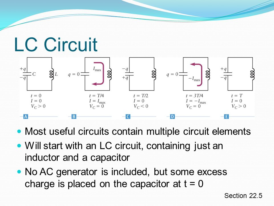 LC Circuit Most useful circuits contain multiple circuit elements