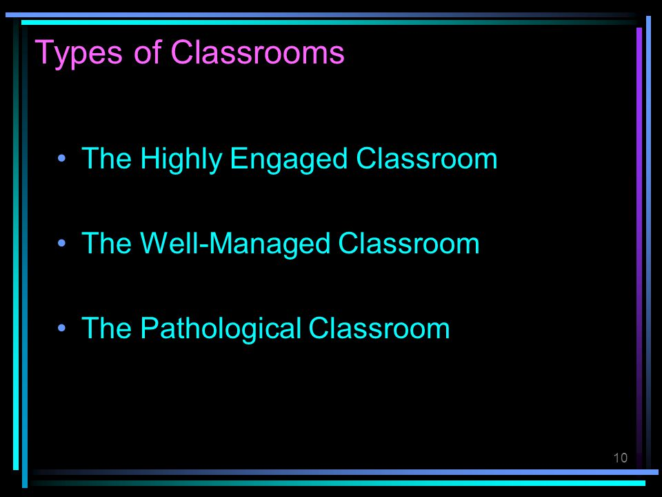 Types of Classrooms The Highly Engaged Classroom