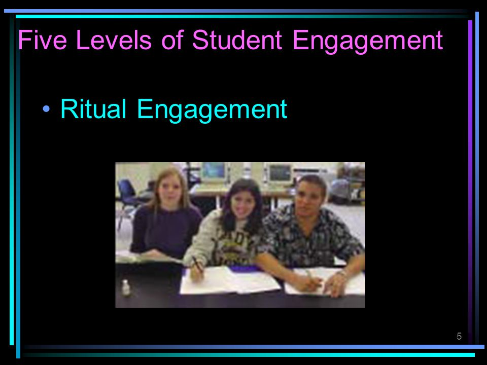 Five Levels of Student Engagement
