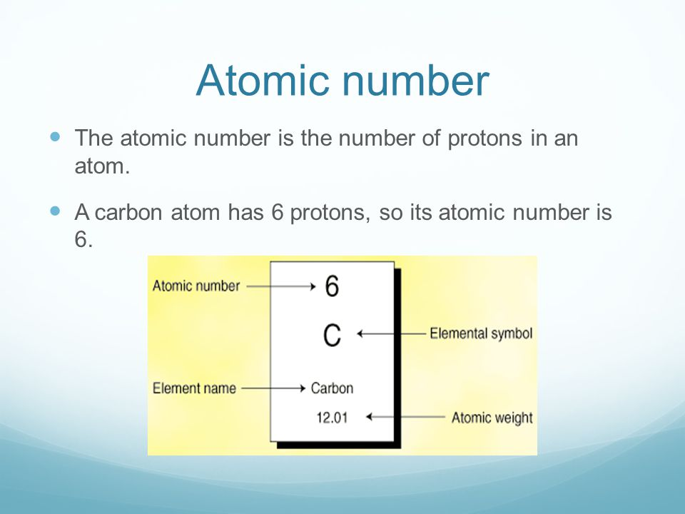 Atomic number The atomic number is the number of protons in an atom.
