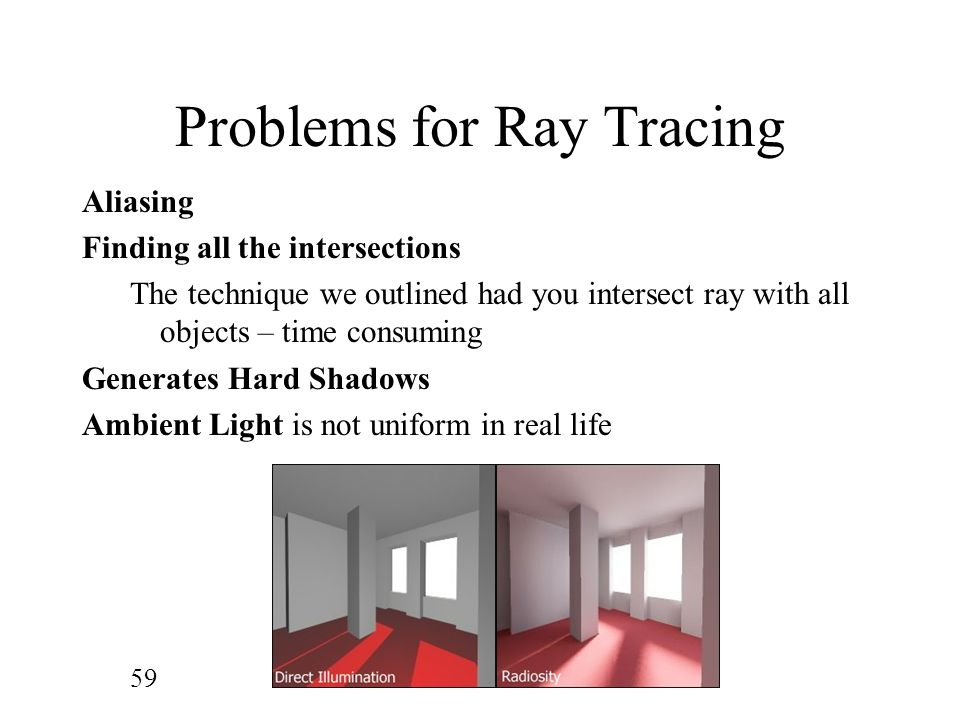 Problems for Ray Tracing