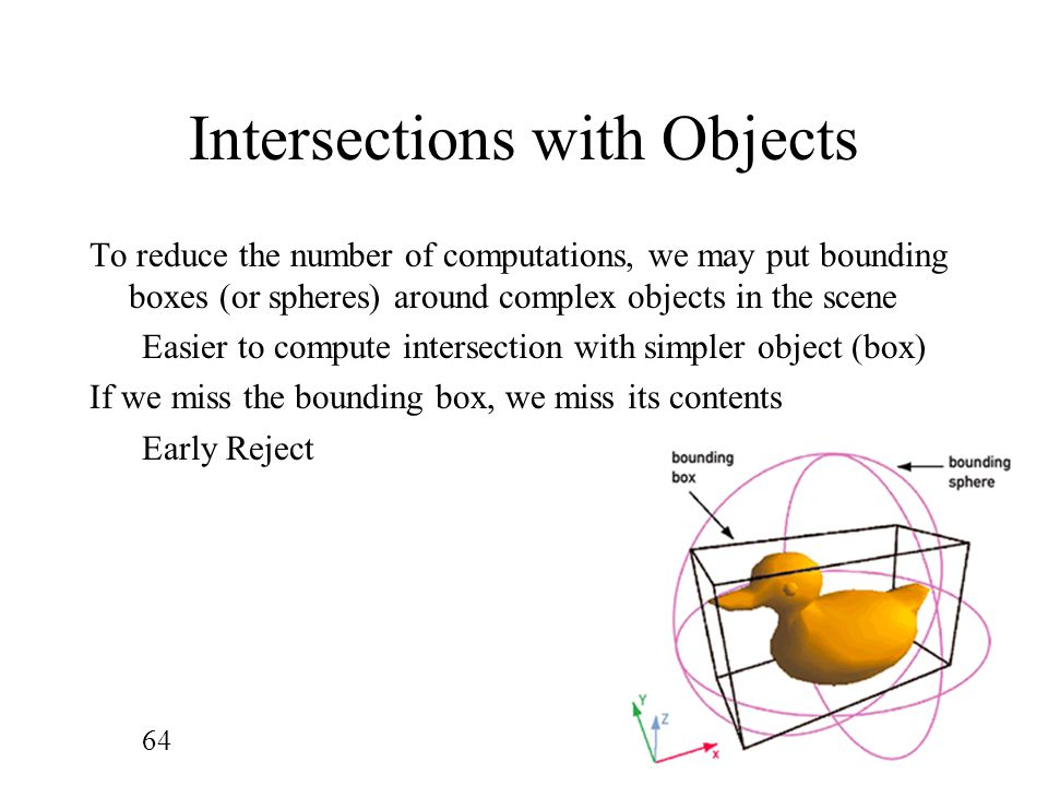 Intersections with Objects