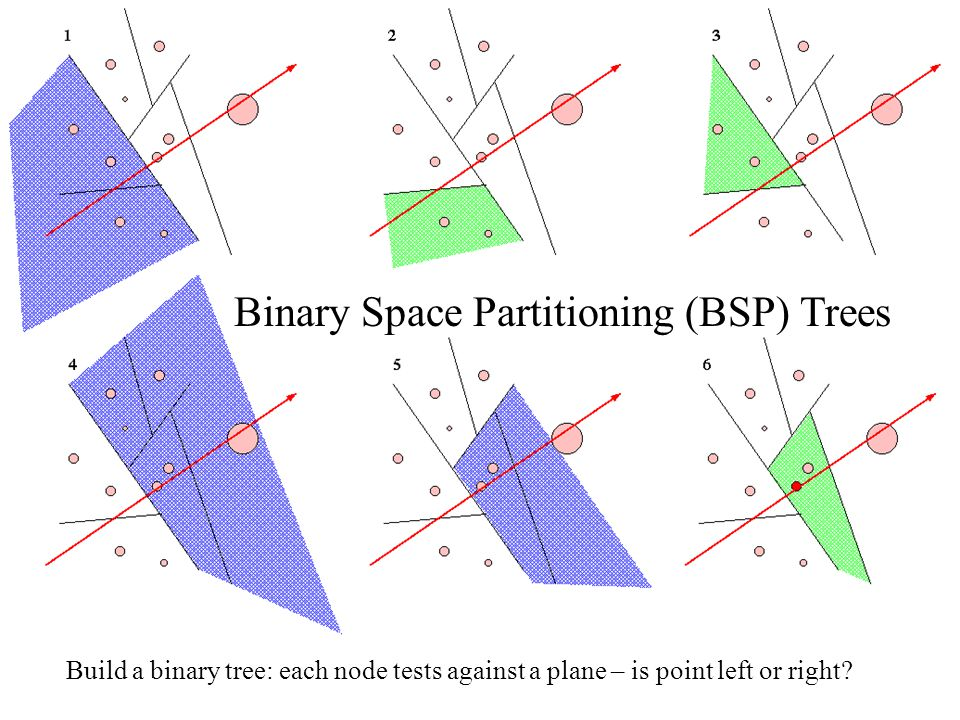 Grid Binary Space Partitioning (BSP) Trees