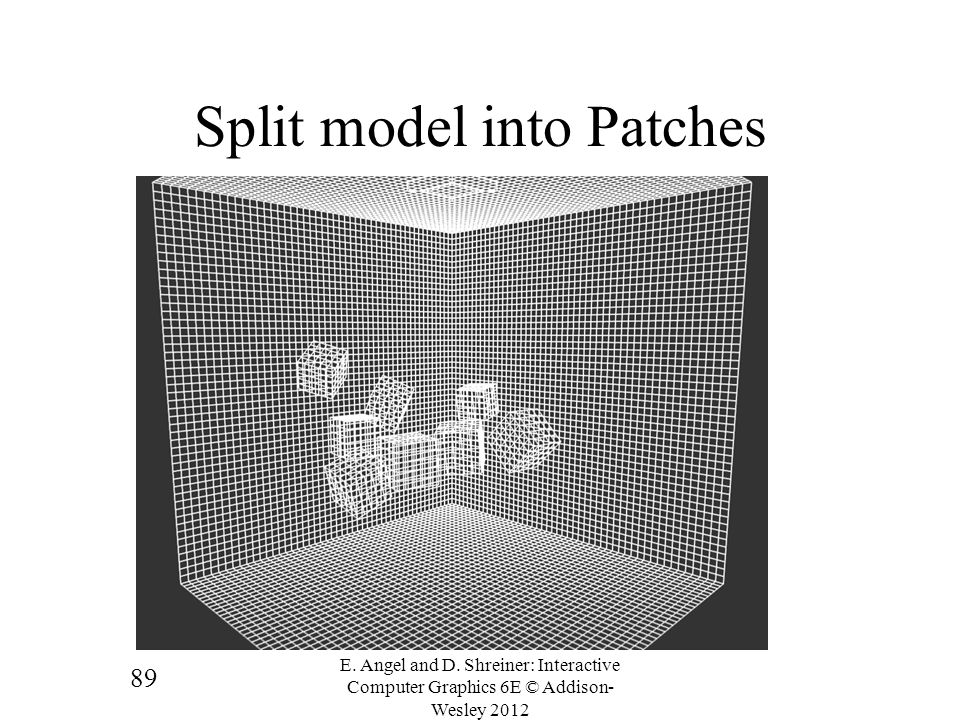 Split model into Patches