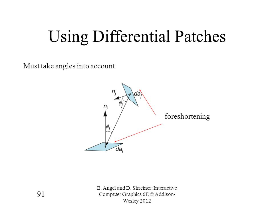 Using Differential Patches