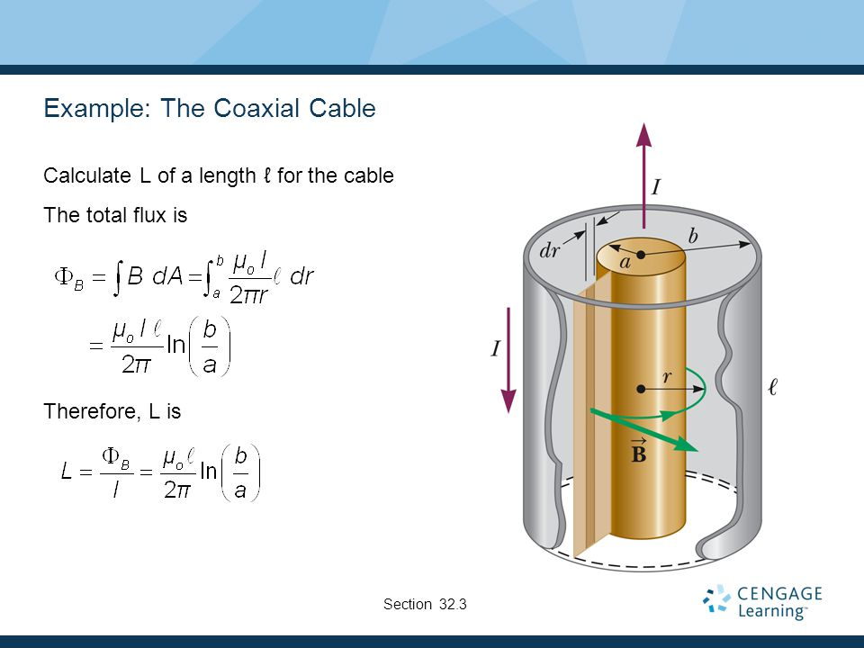 Example: The Coaxial Cable