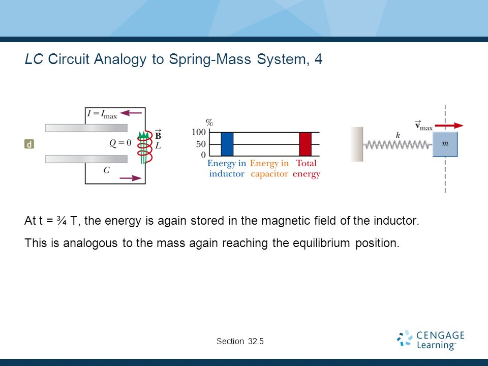 LC Circuit Analogy to Spring-Mass System, 4