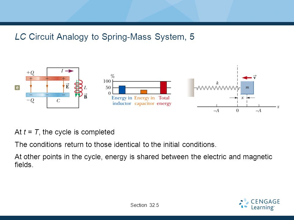 LC Circuit Analogy to Spring-Mass System, 5