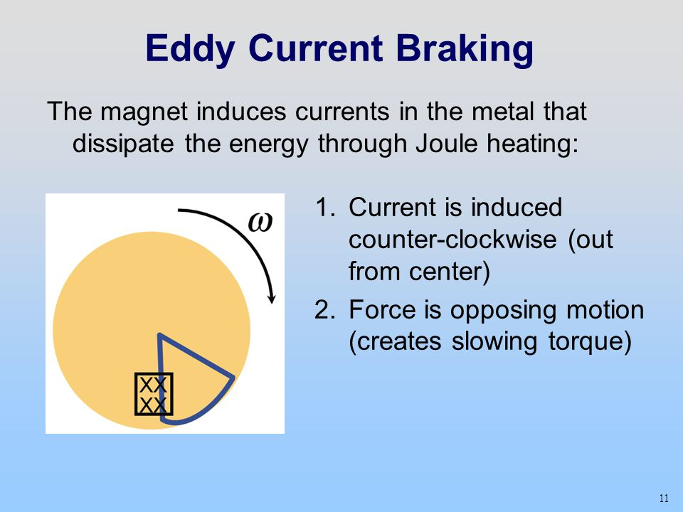 Eddy Current Braking The magnet induces currents in the metal that dissipate the energy through Joule heating: