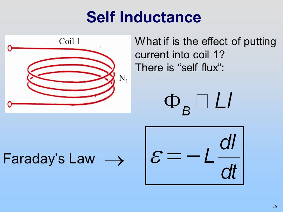 Self Inductance Faraday's Law