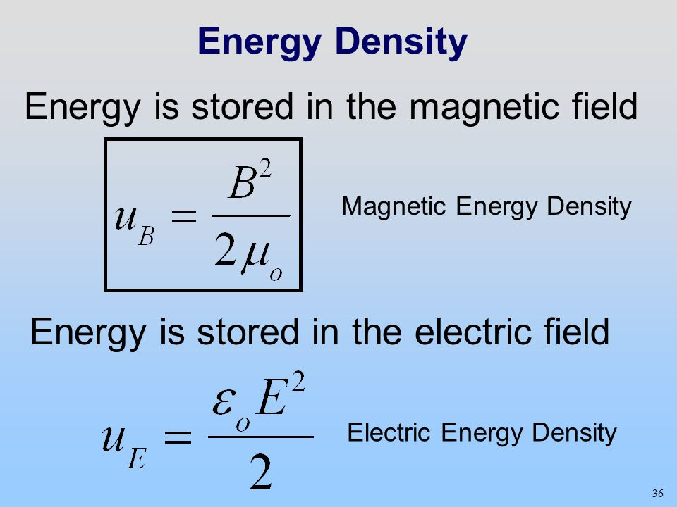 Energy is stored in the magnetic field