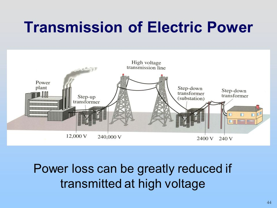 Transmission of Electric Power