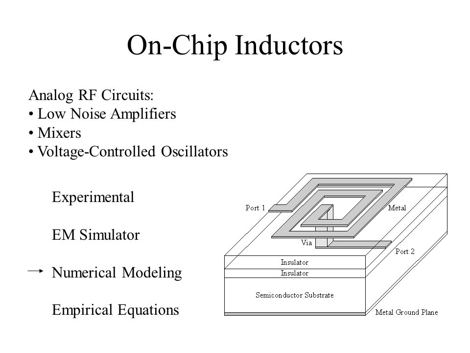 Radio-Frequency Effects in Integrated Circuits - ppt video online