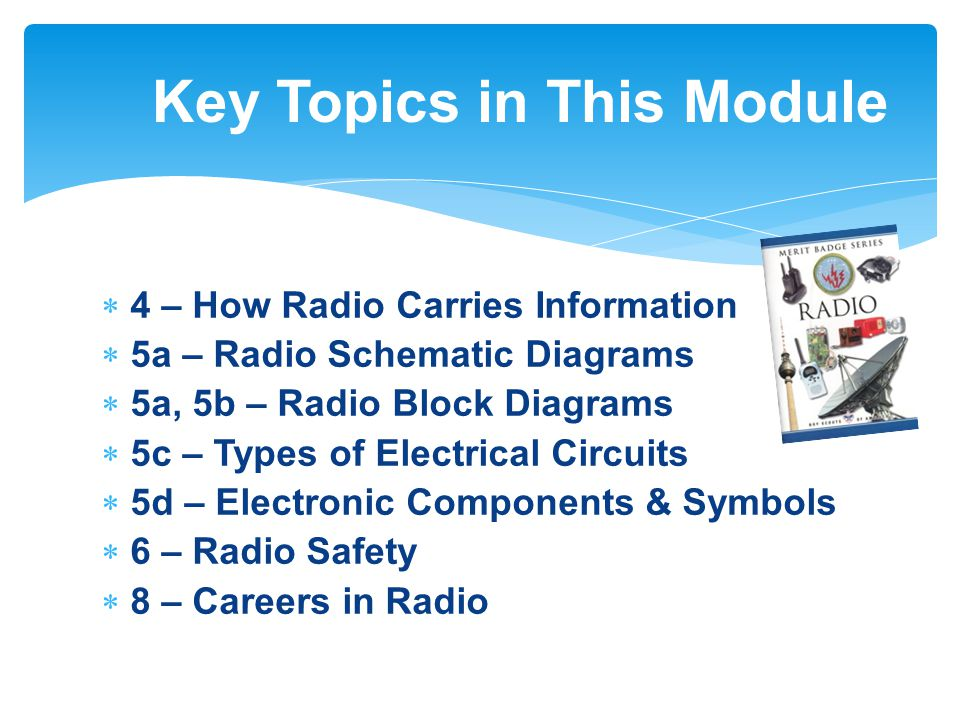 Radio Merit Badge Boy Scouts Of America Ppt Video Online Download. Wiring. Radio Scout Block Diagram At Scoala.co