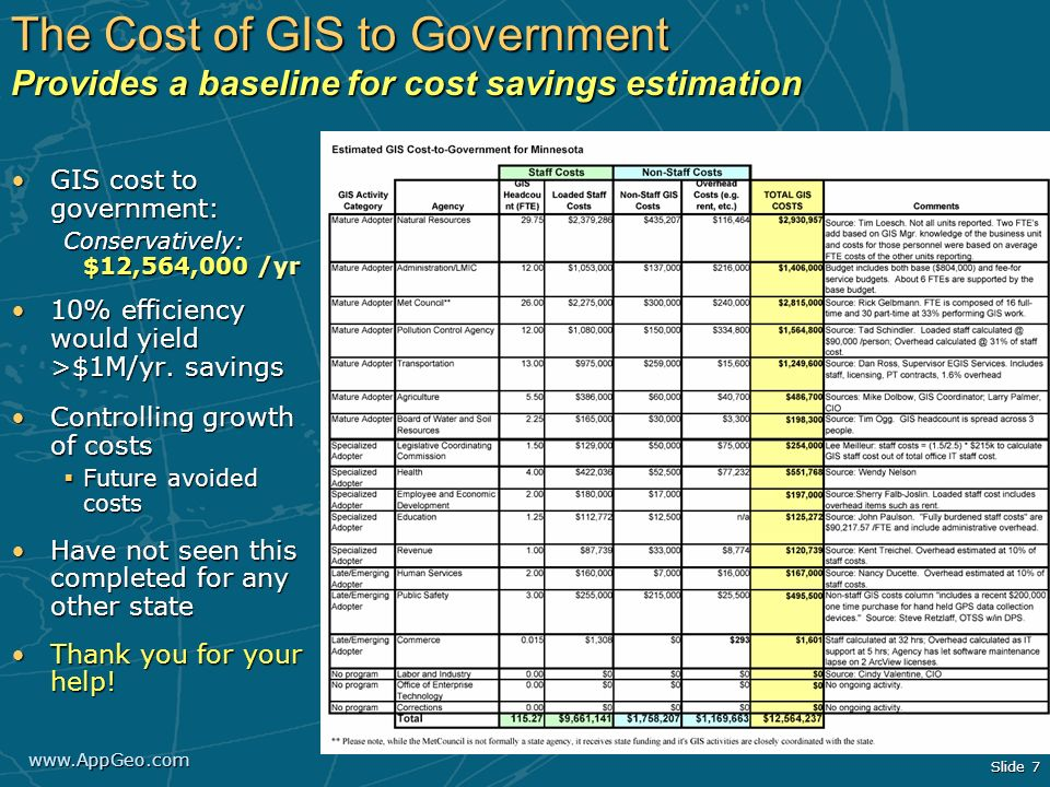 The Cost of GIS to Government Provides a baseline for cost savings estimation