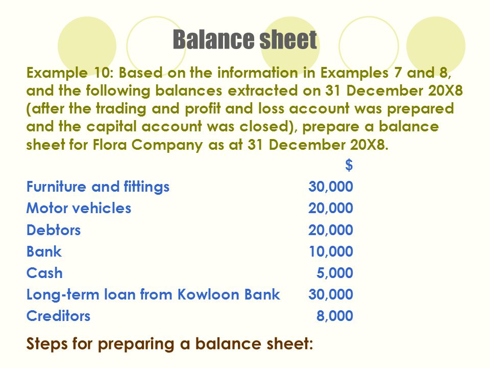 The Trading and Profit and Loss Account and the Balance Sheet - ppt ...