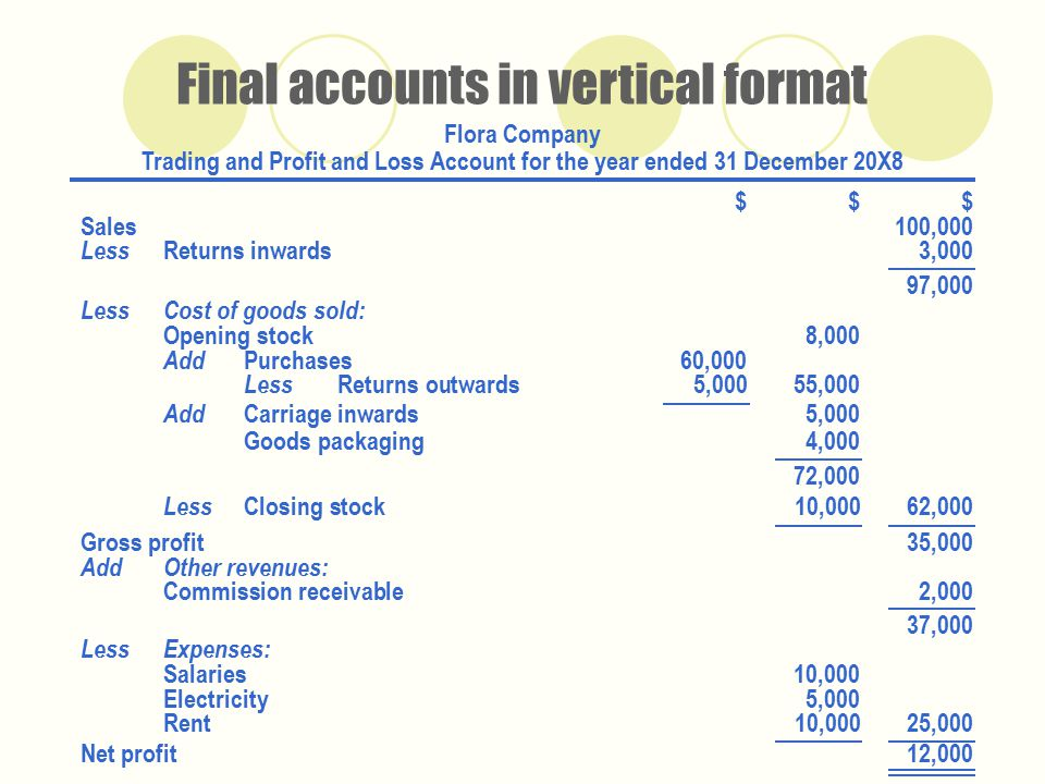 the trading and profit and loss account and the balance