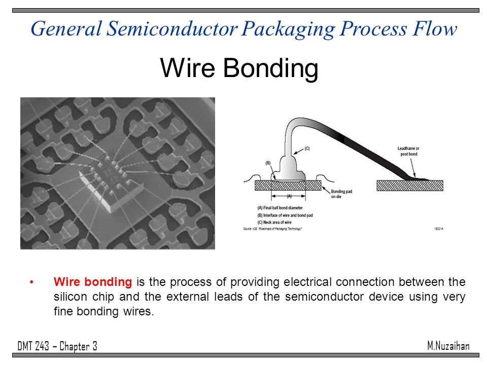 Wire bond wire diameter wire center general semiconductor packaging process flow ppt video online download rh slideplayer com wire gauge chart printable wire gauge diameter chart greentooth Choice Image