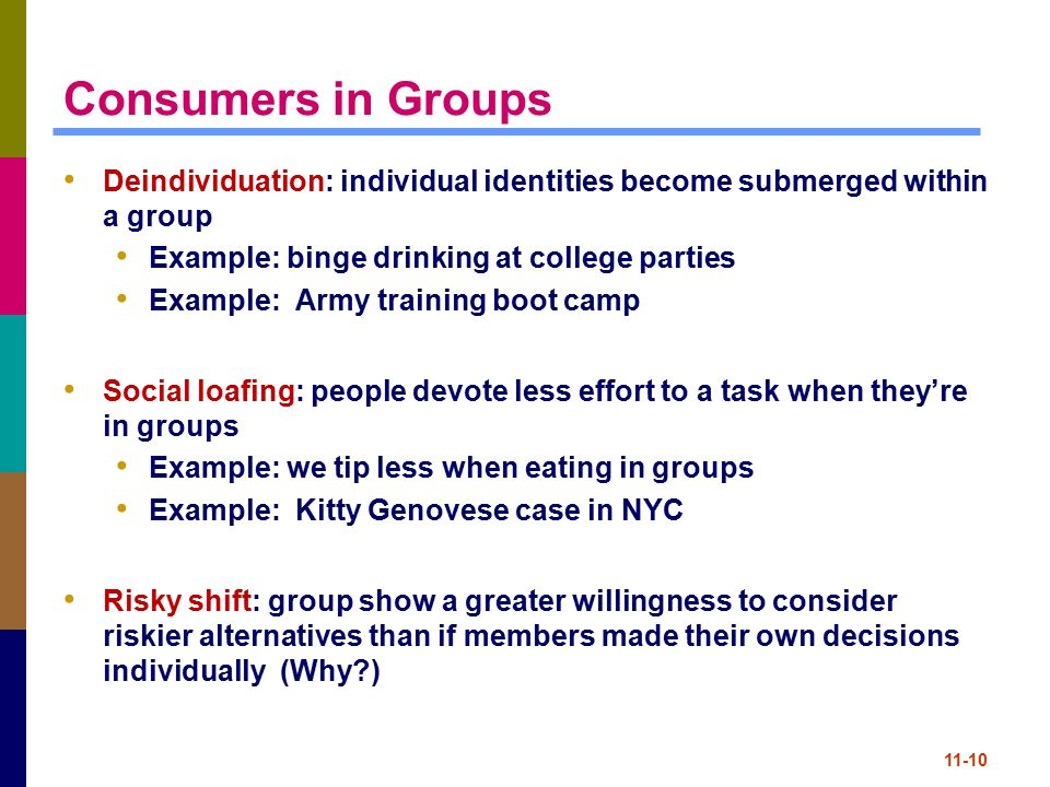 Chapter 11 Groups And Social Media Ppt Video Online Download
