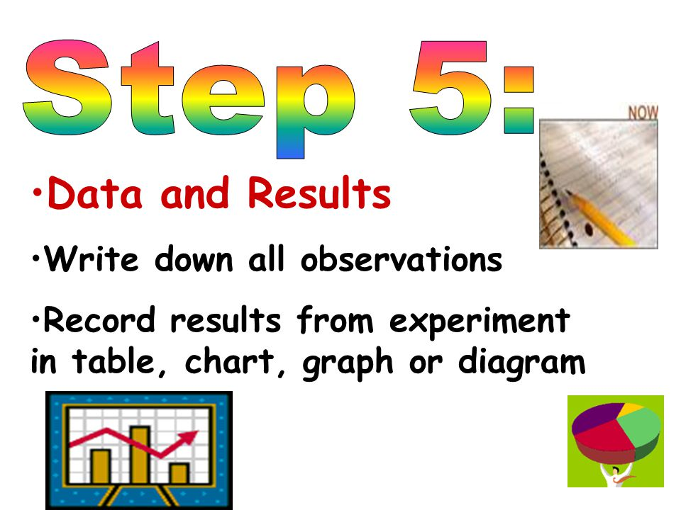 Data and Results Step 5: Write down all observations