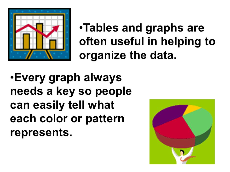 Tables and graphs are often useful in helping to organize the data.