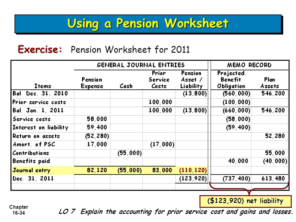 Accounting For Pensation Ppt Video Online Download. Using A Pension Worksheet. Worksheet. Worksheet Of Accounting At Clickcart.co