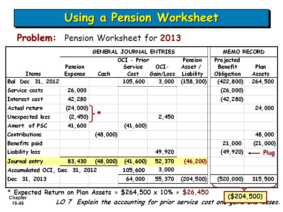 ACCOUNTING FOR COMPENSATION - ppt video online download