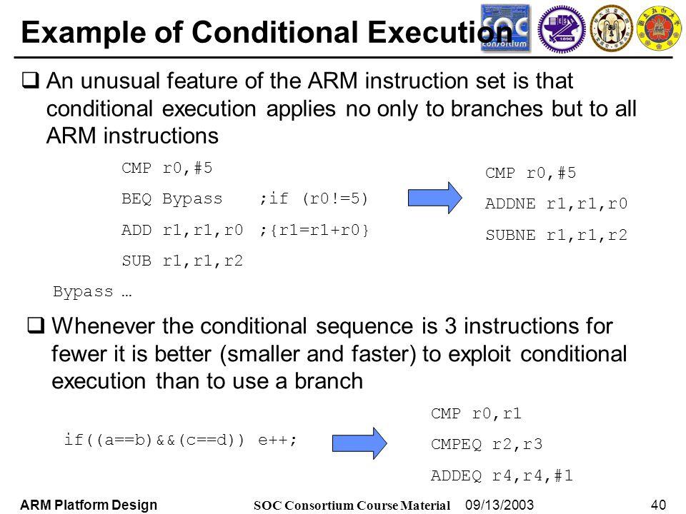 Arm Instruction Sets And Program Ppt Download