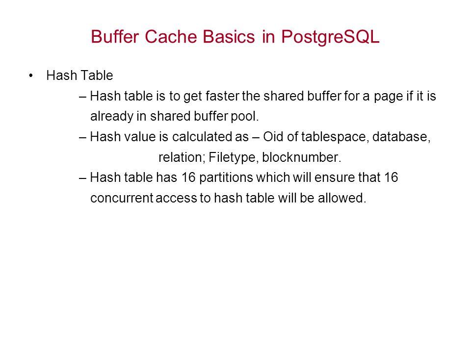 CheckPoint Internals of PostgreSQL - ppt video online download